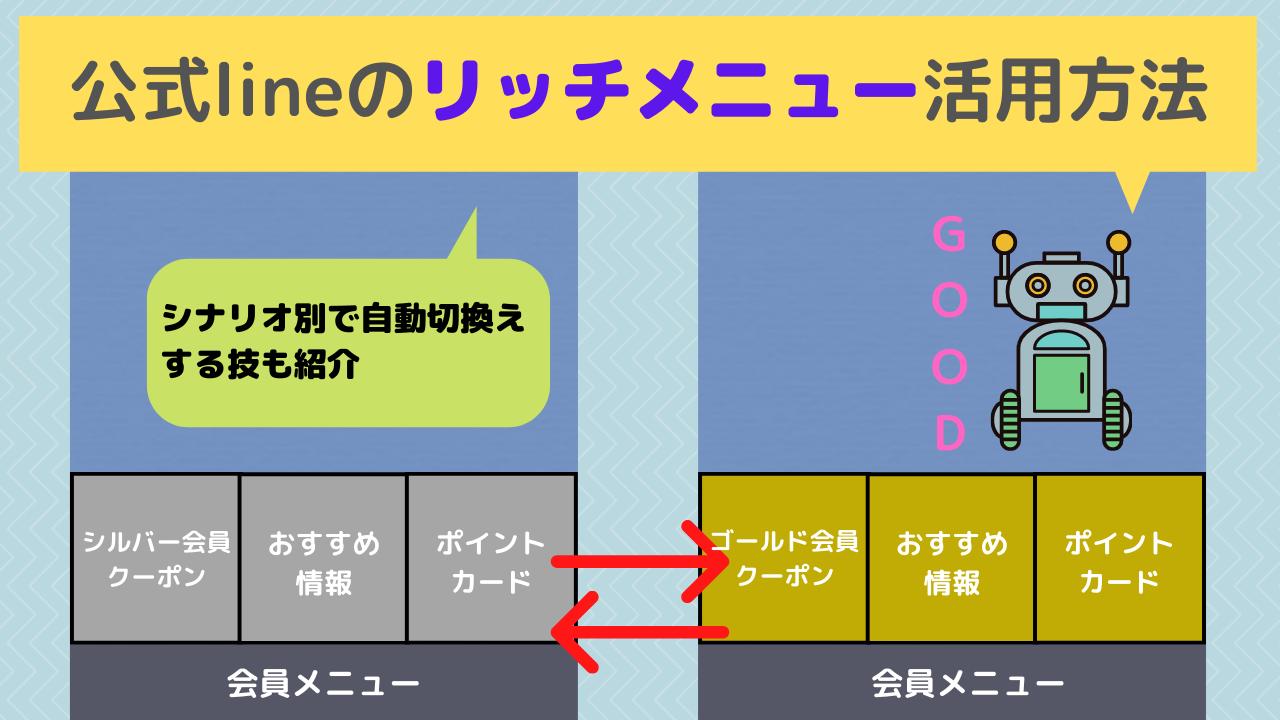 公式lineのリッチメニュー活用方法